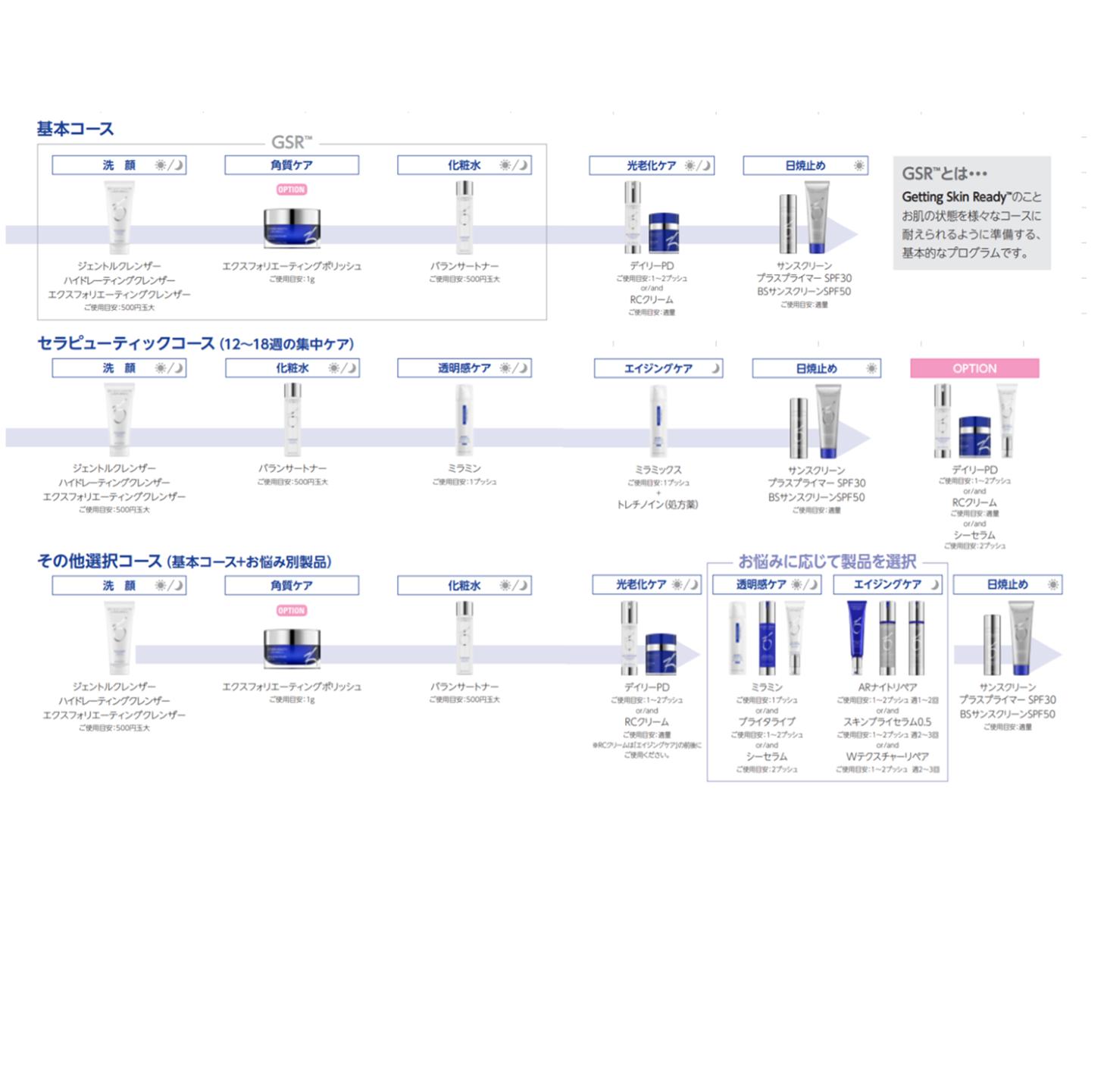 【ゼオスキンヘルス】サンスクリーンプラスプライマーSPF30
