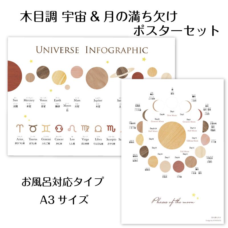 【お風呂対応】宇宙&月の満ち欠けポスターセット A3サイズ 角丸 インテリア ポスター