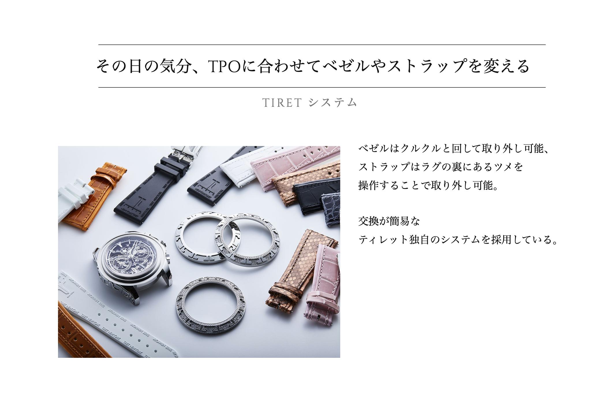 【TIRET ティレット】AC SKELETON WHITE  ACスケルトン(ホワイト)/国内正規品 腕時計
