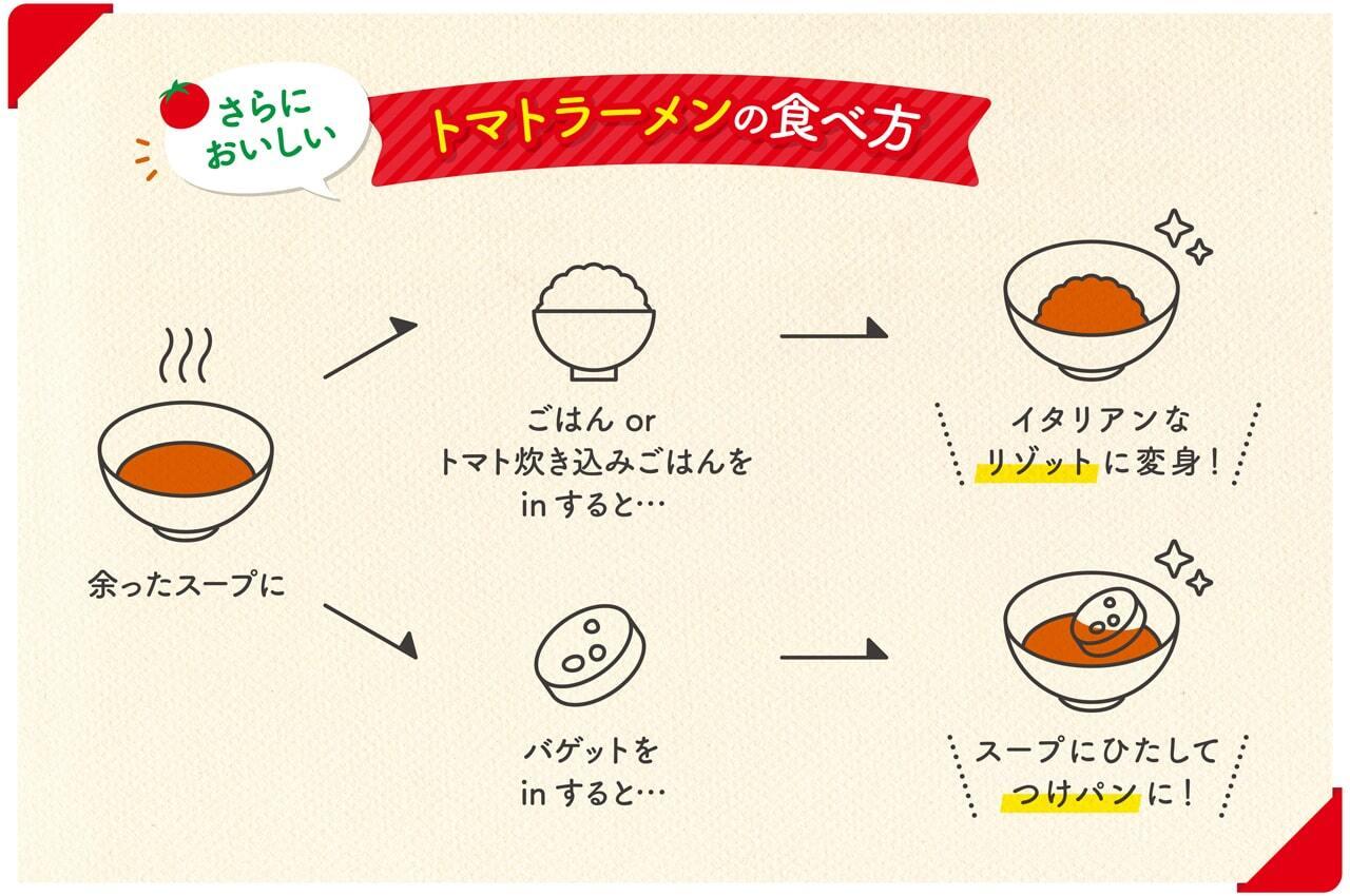 【お取り寄せラーメン】トマトラーメン 6食セット