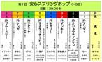<第1回 安心スプリングホップ(HGⅢ39.00秒)>おひねり全頭BOX