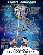アイコ・ホーマン博士「天のキリストの中からの見方」A4ポスター