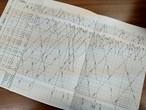 ごめん・なはり線(土讃線)列車運行図表(二分目時刻表)