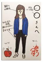 鰻 和弘『簡易な似顔絵』