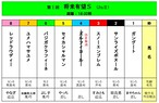 <第1回 将来有望ステークス(JtsⅡ)>おひねり賞金(3/31締切)