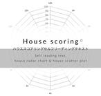 ハウススコアリング©セルフリーディングテキスト