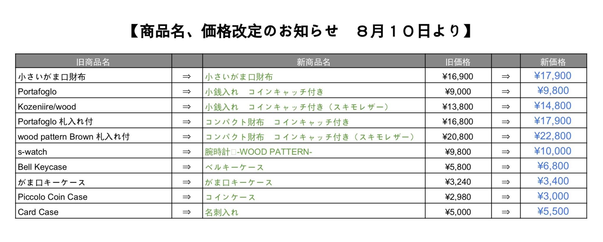 【商品名、価格改定のお知らせ 8月10日より】