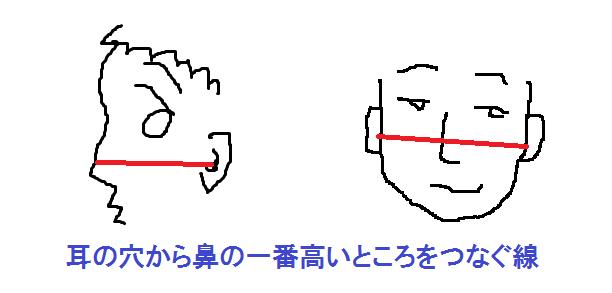 麻ニットマスクのサイズのこと