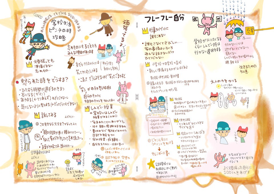 発売前重版!『生きる冒険地図』刊行