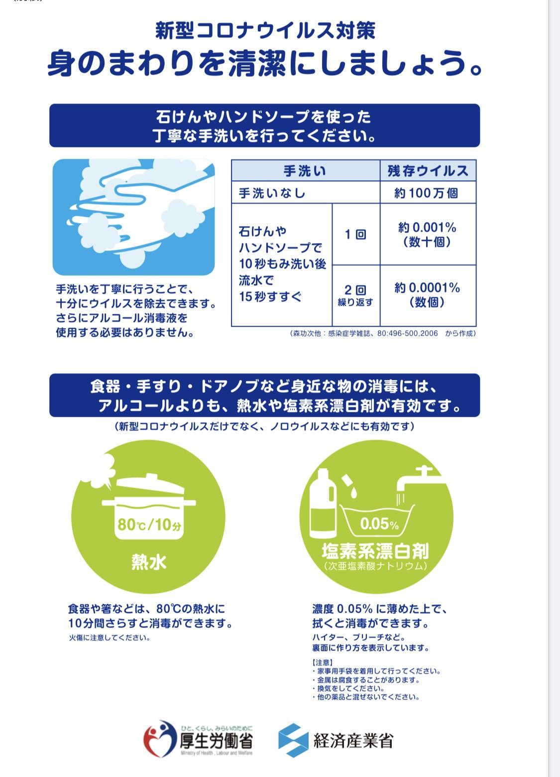 厚生労働省の推奨する消毒液の作り方