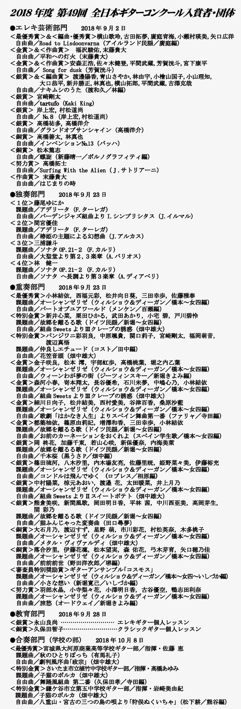 2018年度 第49回 全日本ギターコンクール入賞者一覧