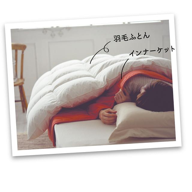 キタノ寝装おススメ商品