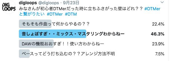 【DTM初心者必見】音がしょぼい時の3つの解決方法