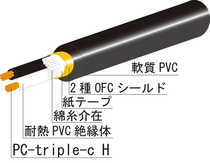 PC-Triple C H 0.5sq×2C ギターシールドケーブル ♪