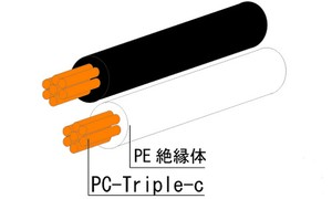 PC-Tripule C 0.2sq 白 100m