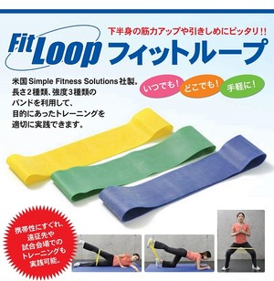 Fit Loop Exercise Band