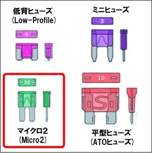 アイスヒューズ マイクロ2(Micro2)タイプ 10A