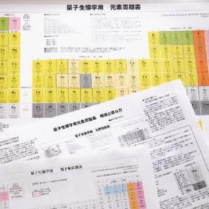 ポスター版・量子生態学用元素周期表
