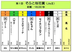 <第1回 そふと桜花賞(JtsⅢ 16.00秒)>おひねり賞金(7/15締切)