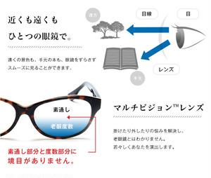 【オーダーメイド】『マルチビジョン クリア』UVカット付き