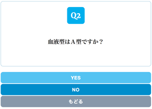 Yes/No Chart LIGHT BLUE スタイル