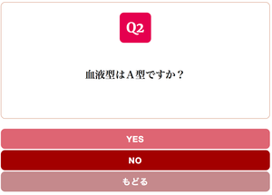 Yes/No Chart RED スタイル