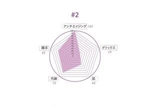 【定期購入 180粒】#2 anti-ageing type(赤紫蘇×生姜)