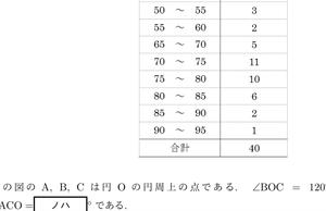 第2回 高専入試模試【数学】問題+解説映像