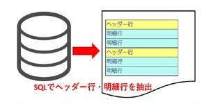 【データ準備SQL】 ヘッダー行と明細行で項目数が異なるデータを抽出