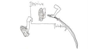 ※ダウンロード音源/Positive thinking/MINORITY