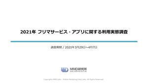 2021年 フリマサービス・アプリに関する利用実態調査