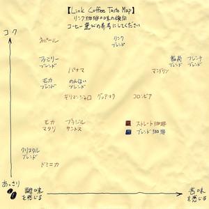 Link Coffee Taste Map(コーヒー選びの参考にしてください)