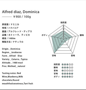 Alfred diaz,Dominica 100g