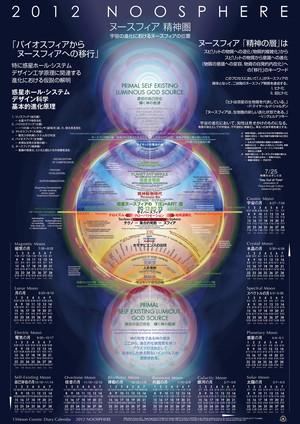 ヌースフィアポスターカレンダー