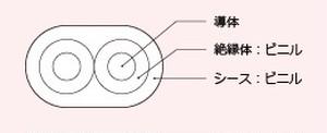K型熱電対線 0.65mmΦ 50m巻 クラス2 ビニル被覆