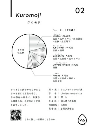 AROMA WATER 02 - クロモジ 250ml