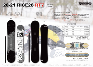 2020-2021 RICE28 RT7 STD-LTD