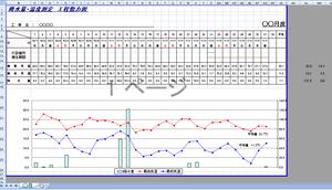 降水量・温度管理 エクセル ダウンロード