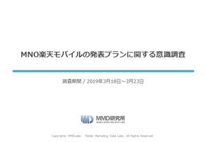 MNO楽天モバイルの発表プランに関する意識調査