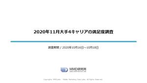 2020年11月大手4キャリア/キャリアサブブランド/MVNOの満足度調査