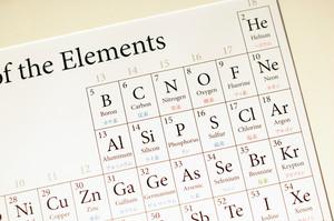 美しい元素周期表 ポスター 数字 モノクロ インテリア