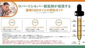 【ごはんniサプリ にゃんこおいる】(CBD150mg/15ml) - 無味無臭 - +肉球クリームセット - 無味無臭 -