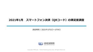 2021年1月 スマートフォン決済(QRコード/非接触)の満足度調査
