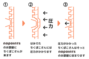 ちくぽこ対策 NoPointsインナーVer.2 ブラック