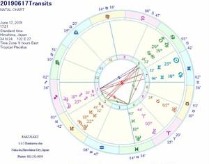 適性・適職相談:人生の地図を読み解く出生天空図キャリアコンサルティング(90分)