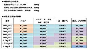 【海外発送手数料】3000円
