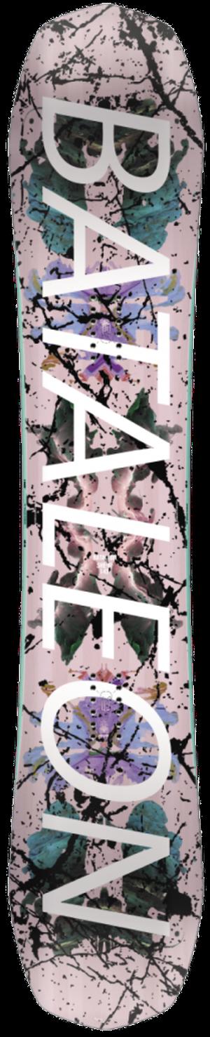 【BATALEON-CHE.W 143】1ヶ月レンタルプラン