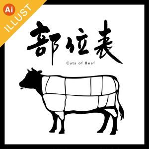【部位表】牛