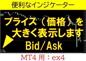 MT4用プライス(価格)を大きく表示します