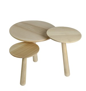 Mycoplasme TRIO table